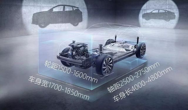从底盘到发动机,模块化平台对车企有多重要?