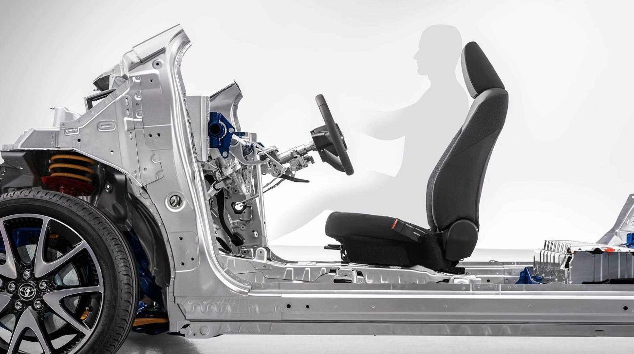 具备三个特点丰田将推小型车GA-B平台
