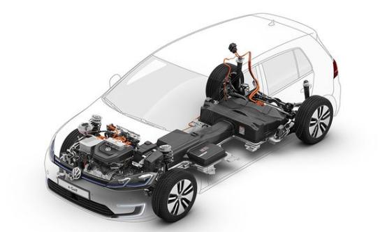 电动汽车续航600公里,以后还有上升的空间吗?