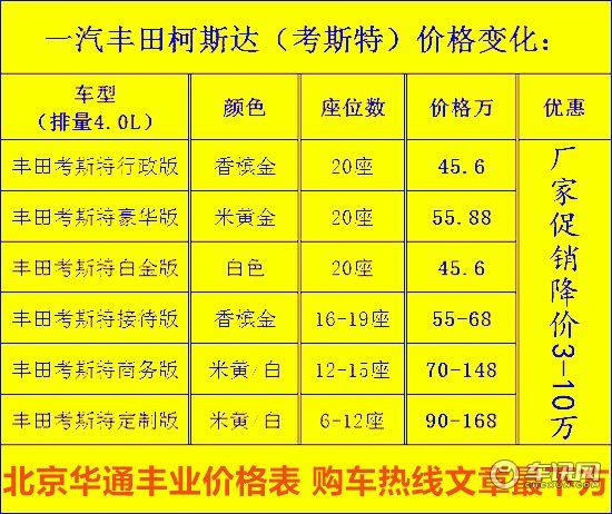 湖北荆州丰田考斯特10座报价考斯特10座价值表