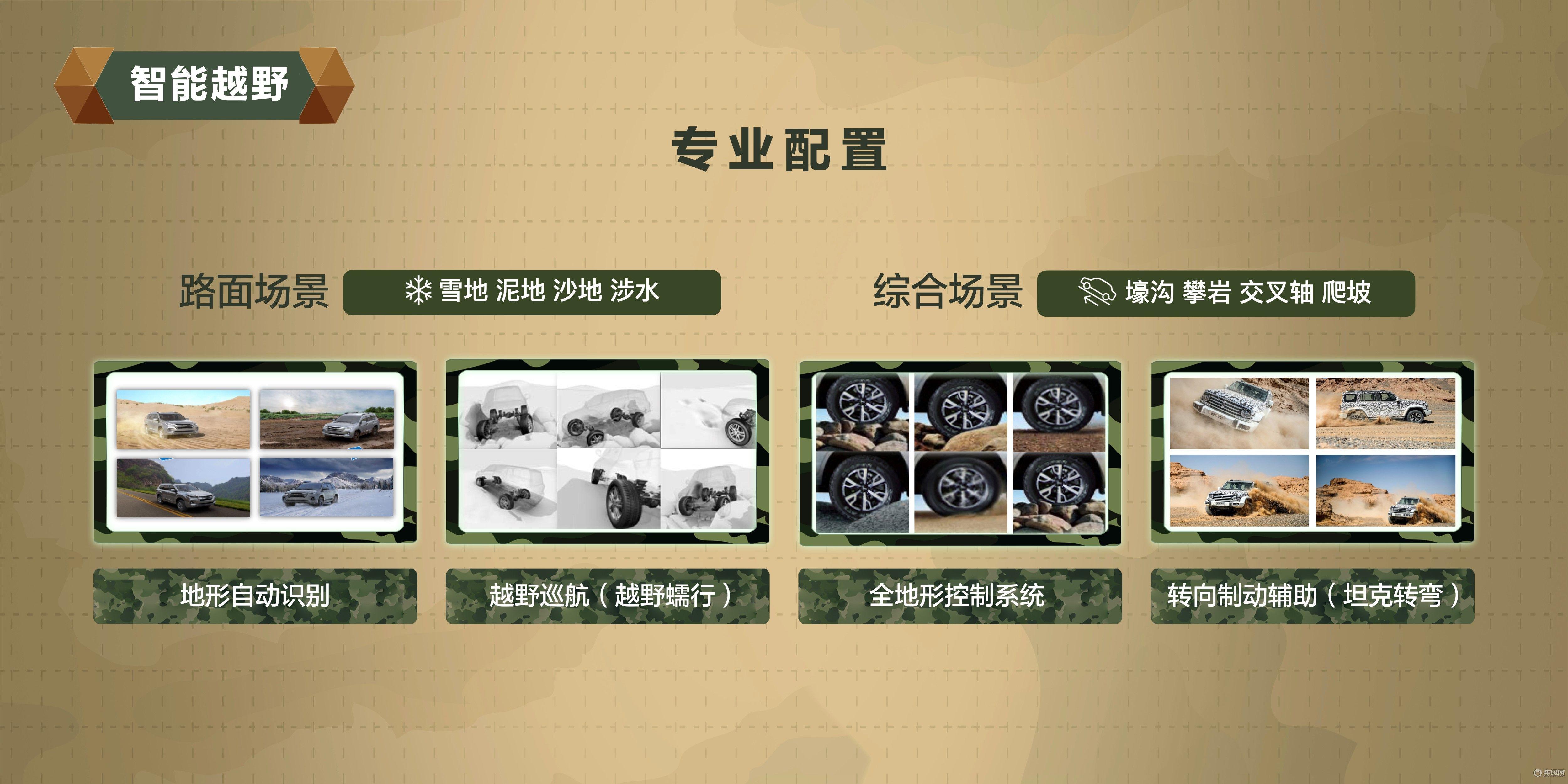 750N·m动力/38%热效率,坦克平台技术揭秘