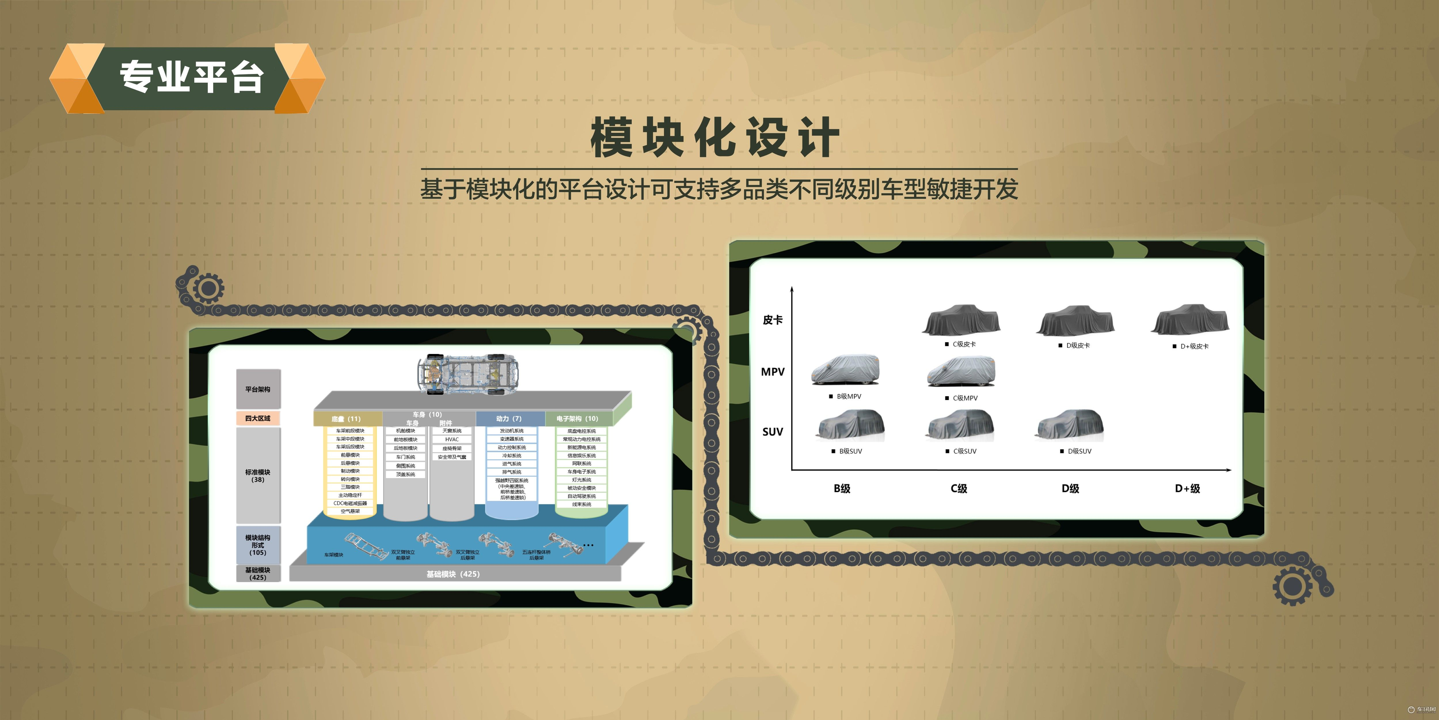 750N·m動力/38%熱效率,坦克平臺技術揭秘