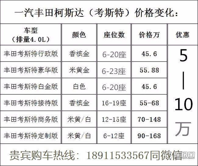 丰田考斯特高端内饰定制,考斯特改装豪车现车