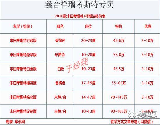 北京丰田柯斯达2020款考斯特 9座10座12座改装精品