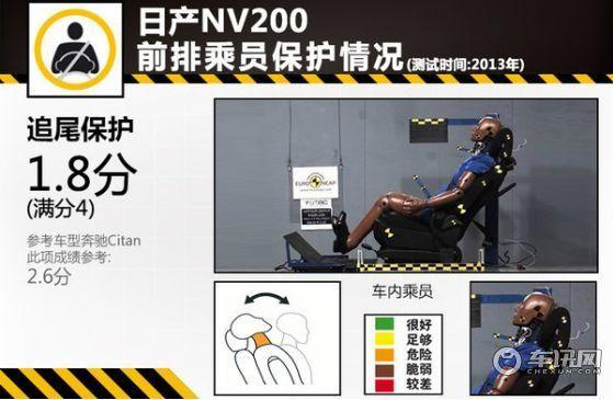 在xp的安全评测中_日产NV200的碰撞测试大曝光,MPV真的不安全吗?