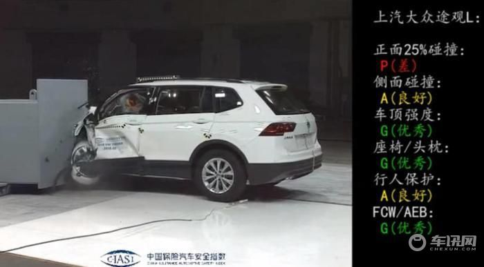 """020年1~8月SUV销量排行,H6险胜,途观L领跌"""""""