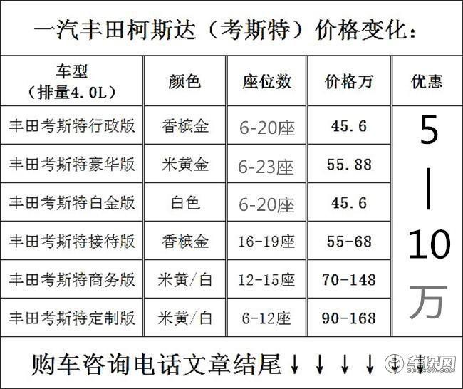 丰田考斯特12座价格 埃尔法版中巴车报价
