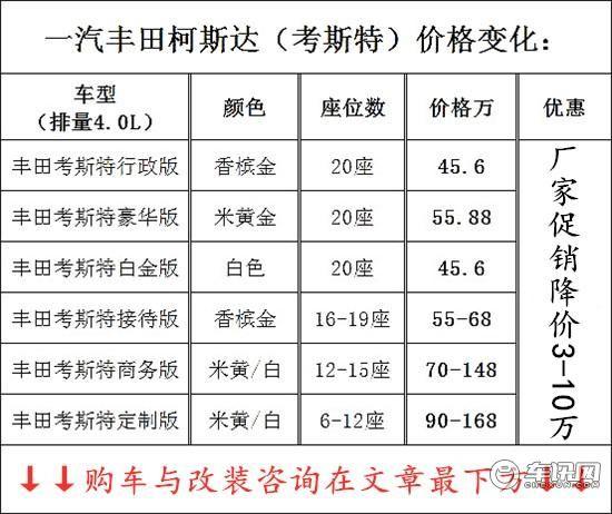 黔南丰田考斯特4S店-布依族柯斯达4s店专卖店地址