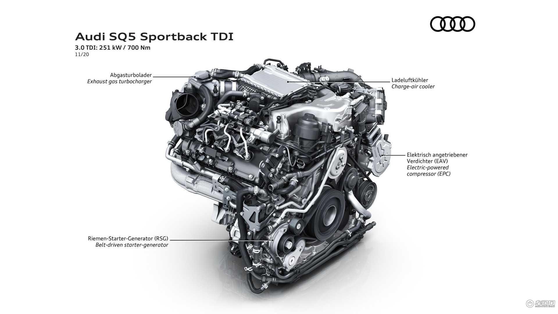 造型更运动 奥迪SQ5 Sportback TDI官图曝光